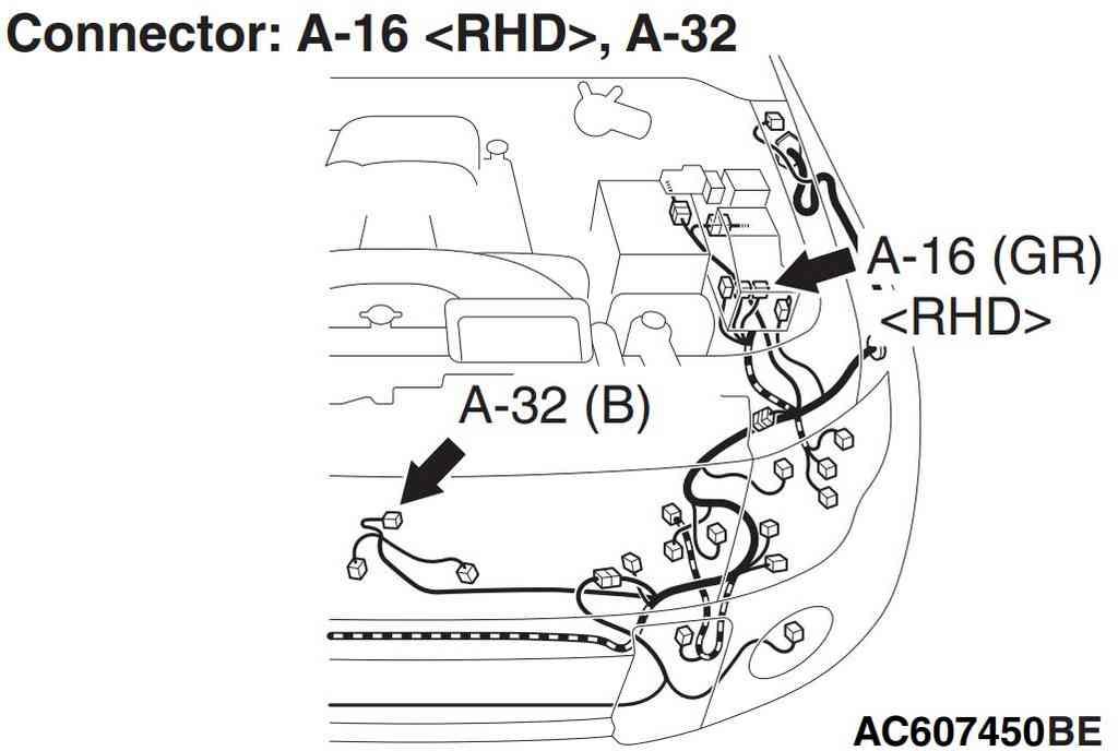 разъемы A-16 и A-32  правый руль